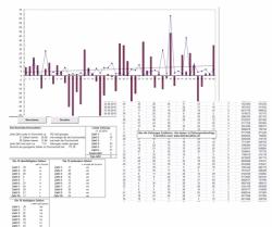 Lottozahlen-Statistik in Excel