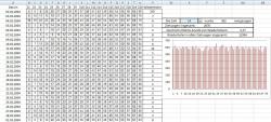 Kenozahlen - Statistik in Excel