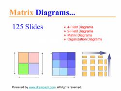 Matrix Diagramme