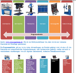 Einsendeaufgabe Produktionswirtschaft I PWI01